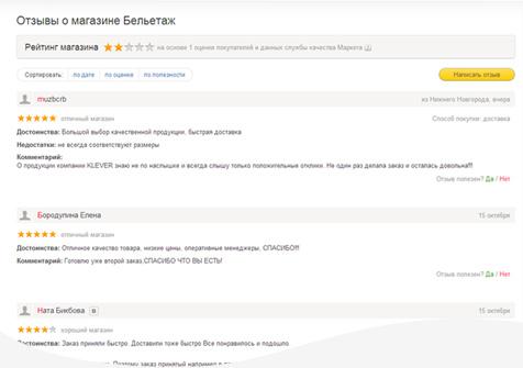 Отзывы о Бельетаж в Яндекс.Маркет